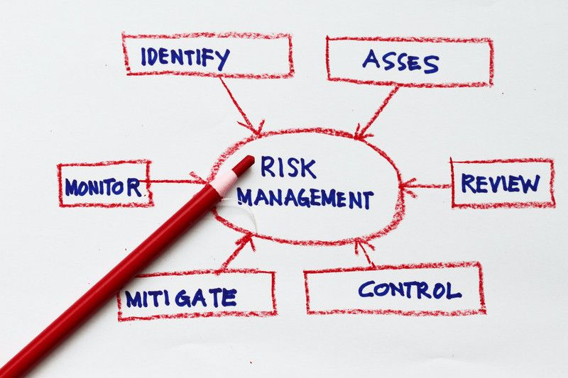 managing financial risks sukuk in the Realm of islamic finance that will become a focal point of the feasibil- ity of islamic  risk management mechanisms in this research the objective of this study is to.